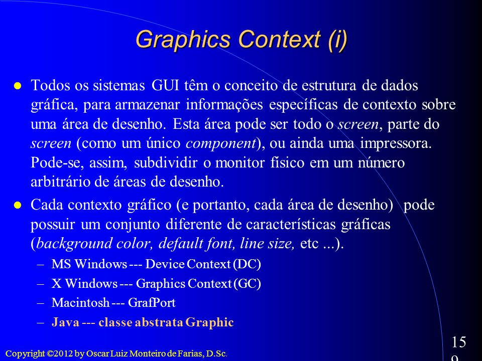 Graphics Context (i)‏