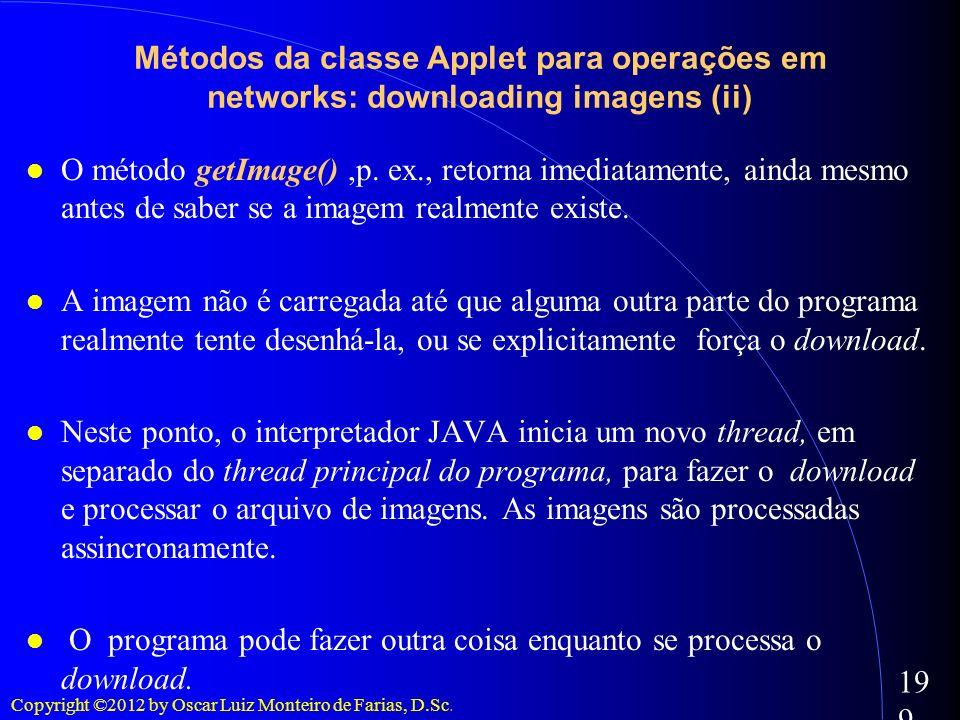 Métodos da classe Applet para operações em networks: downloading imagens (ii)
