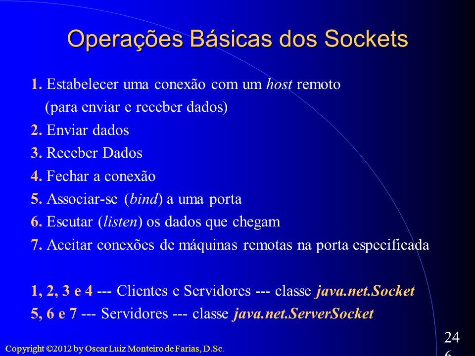 Operações Básicas dos Sockets