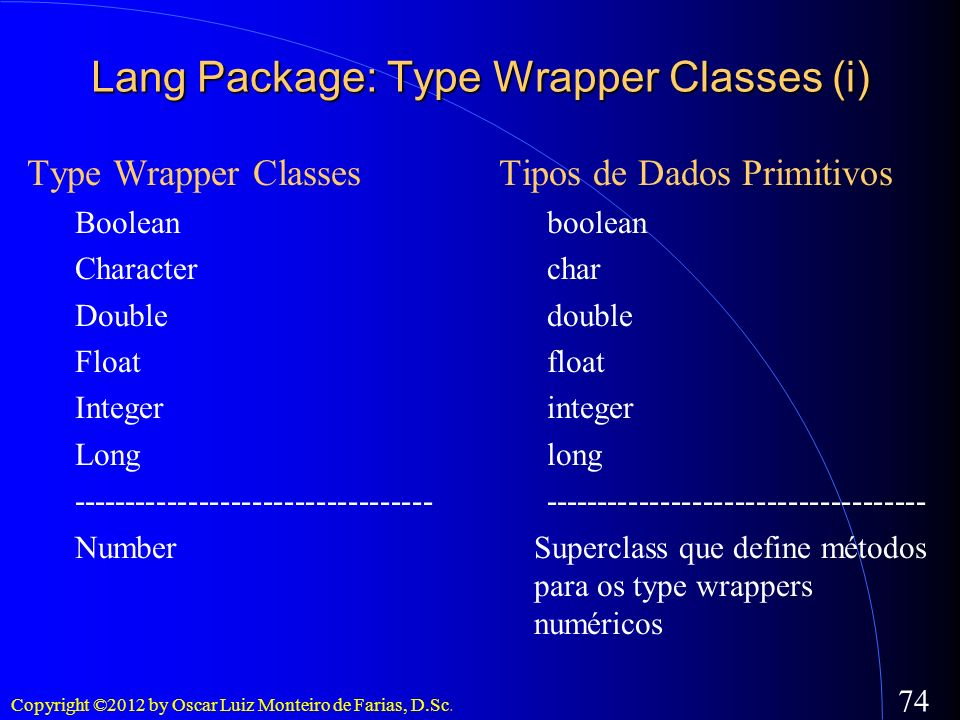 Lang Package: Type Wrapper Classes (i)‏