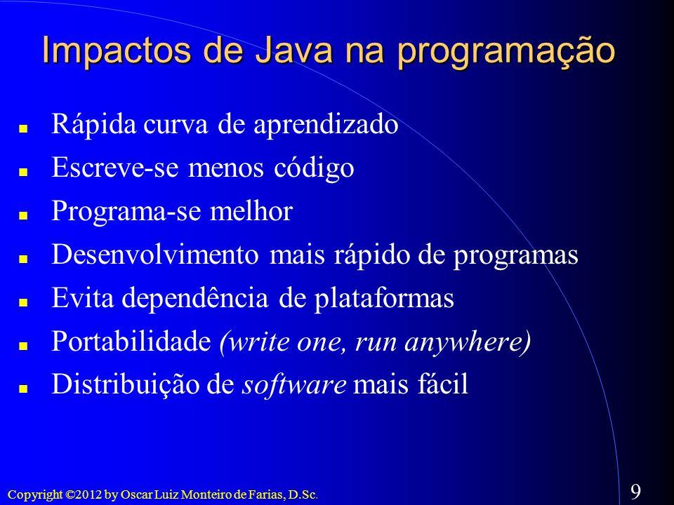 Impactos de Java na programação