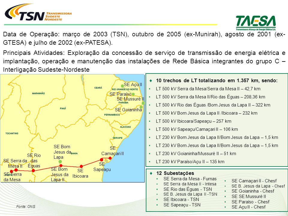 Data de Operação: março de 2003 (TSN), outubro de 2005 (ex-Munirah), agosto de 2001 (ex-GTESA) e julho de 2002 (ex-PATESA).