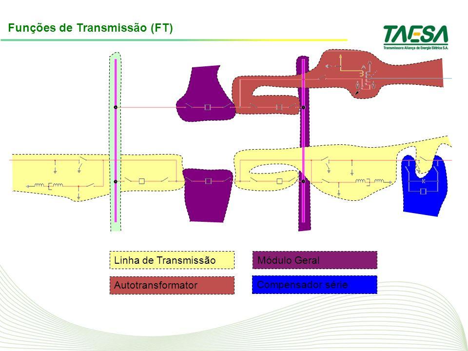 Funções de Transmissão (FT)