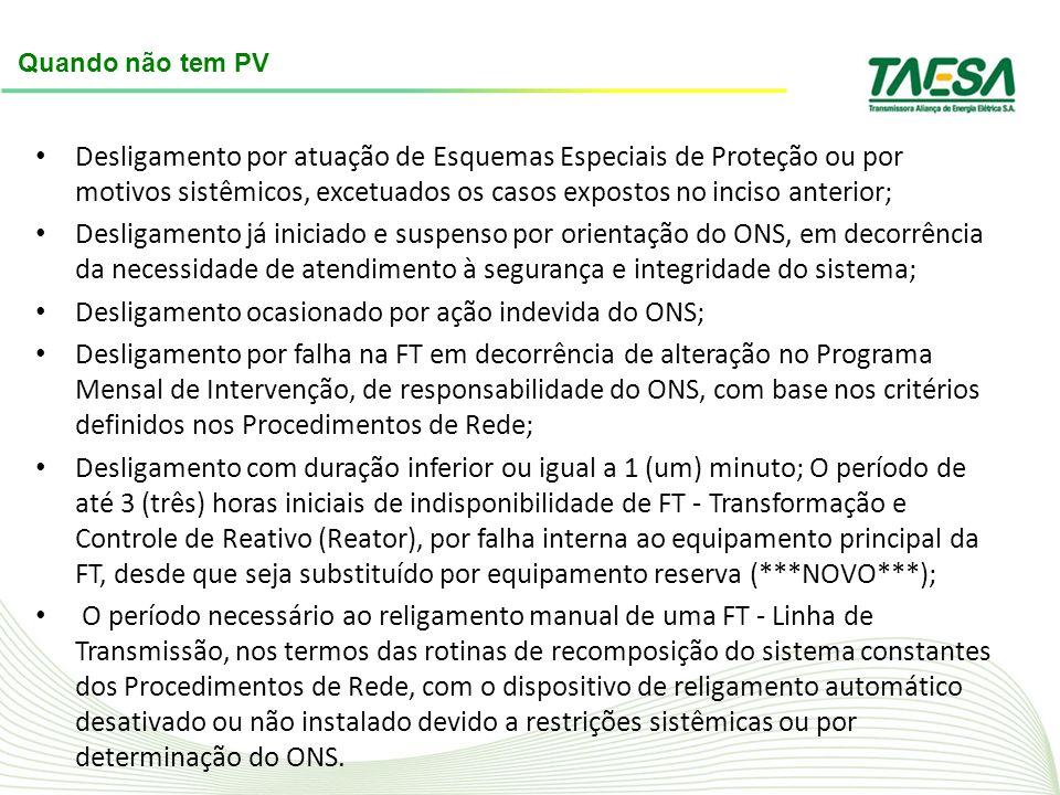 Desligamento ocasionado por ação indevida do ONS;