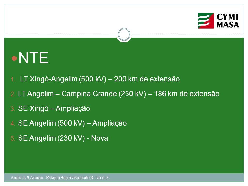 NTE LT Xingó-Angelim (500 kV) – 200 km de extensão