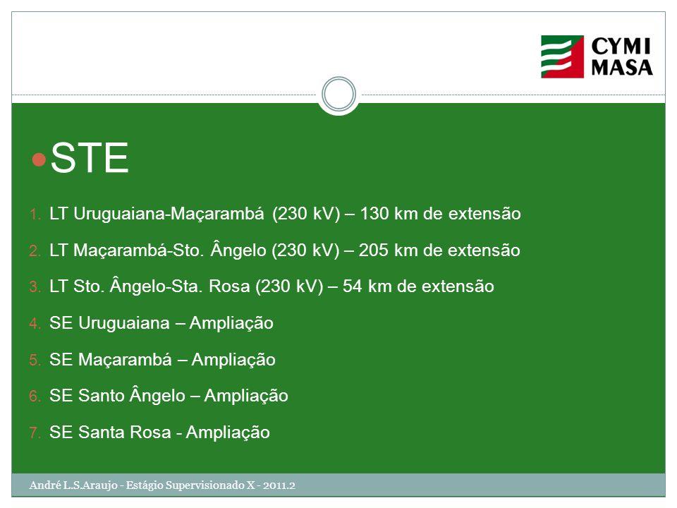 STE LT Uruguaiana-Maçarambá (230 kV) – 130 km de extensão