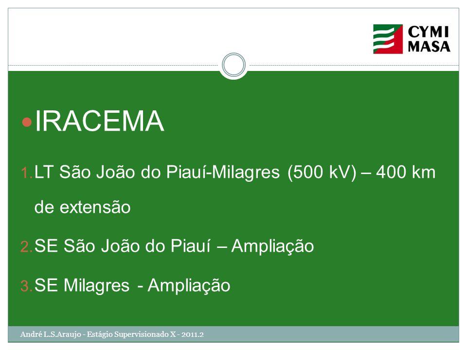 IRACEMA LT São João do Piauí-Milagres (500 kV) – 400 km de extensão
