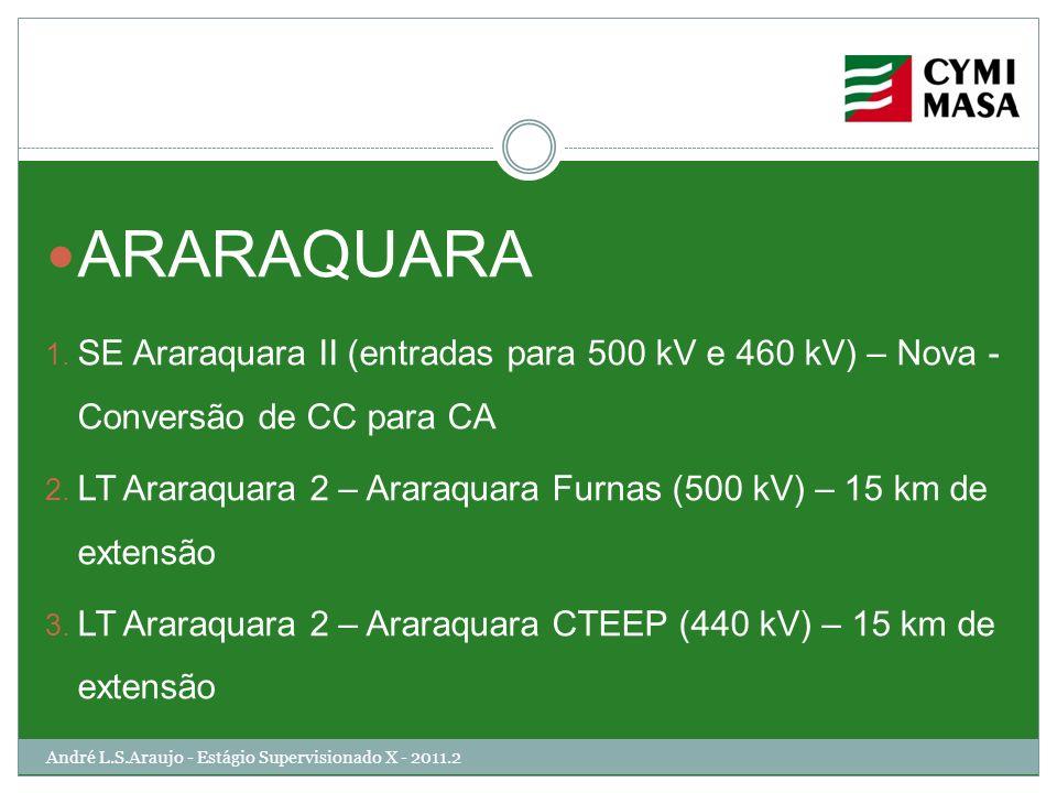ARARAQUARASE Araraquara II (entradas para 500 kV e 460 kV) – Nova - Conversão de CC para CA.
