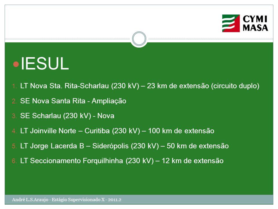 IESULLT Nova Sta. Rita-Scharlau (230 kV) – 23 km de extensão (circuito duplo) SE Nova Santa Rita - Ampliação.