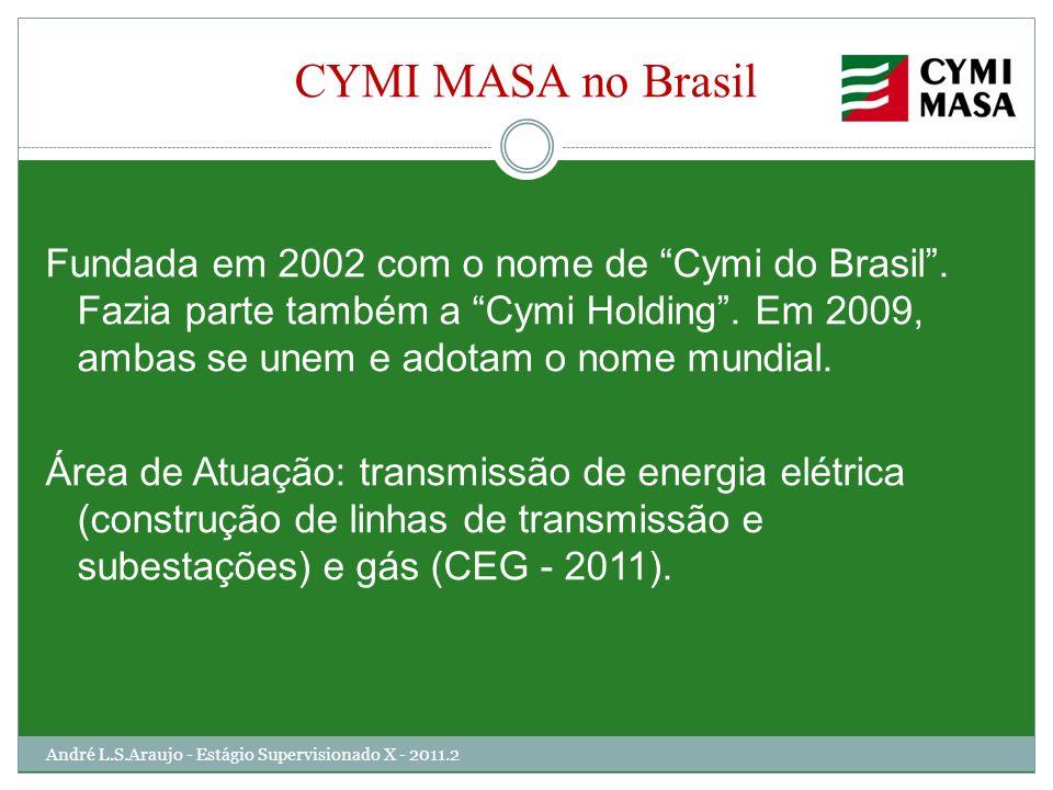 CYMI MASA no Brasil