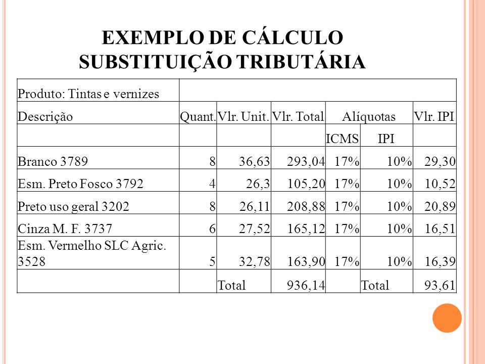 EXEMPLO DE CÁLCULO SUBSTITUIÇÃO TRIBUTÁRIA