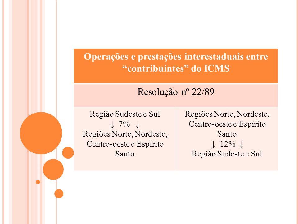 Operações e prestações interestaduais entre contribuintes do ICMS