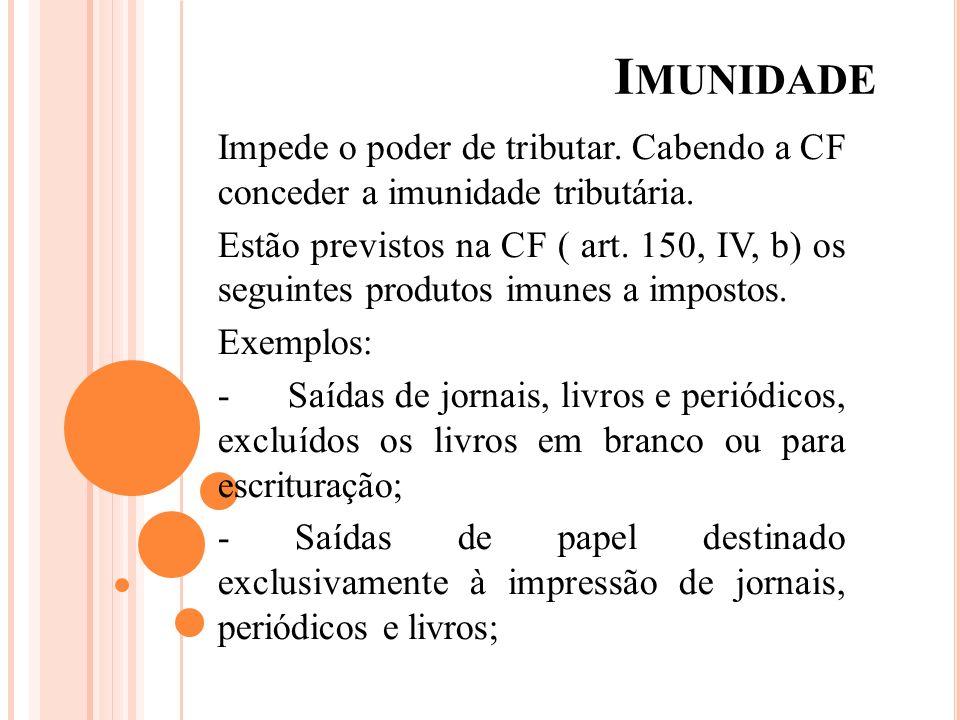 Imunidade Impede o poder de tributar. Cabendo a CF conceder a imunidade tributária.