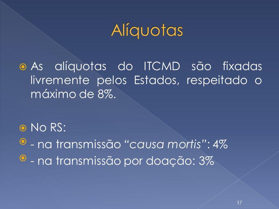 Alíquotas As alíquotas do ITCMD são fixadas livremente pelos Estados, respeitado o máximo de 8%. No RS: