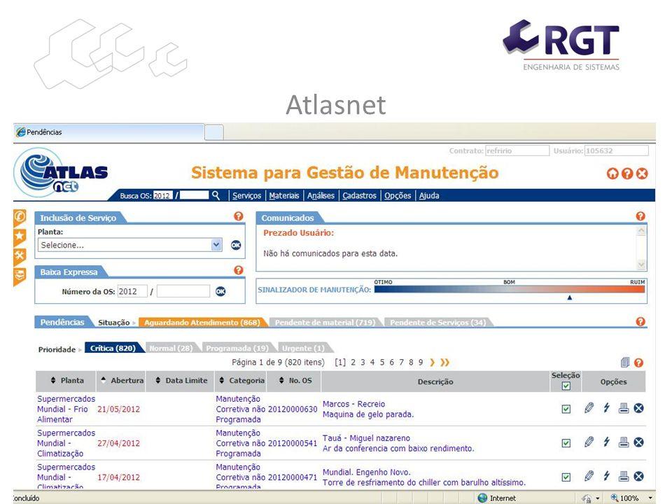 Atlasnet