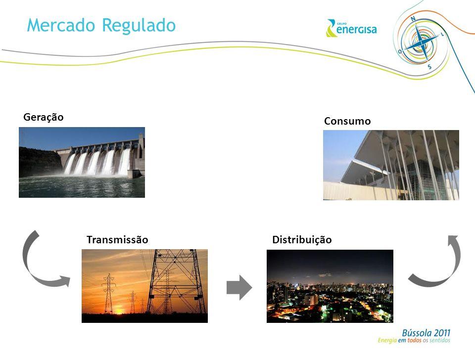 Mercado Regulado Geração Consumo Transmissão Distribuição