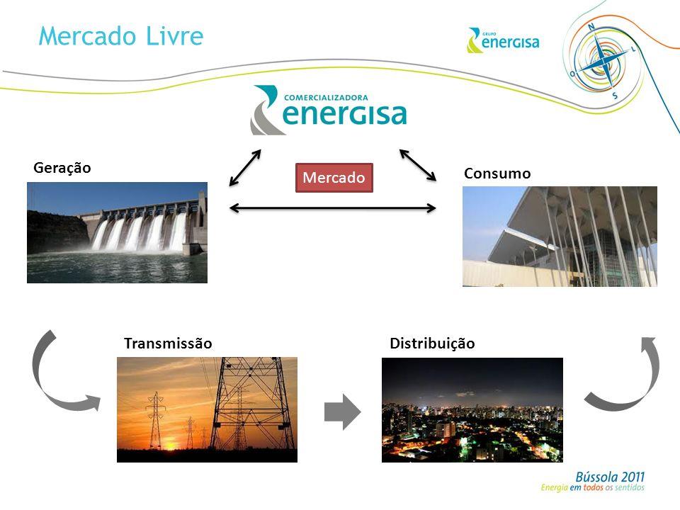 Mercado Livre Geração Mercado Consumo Transmissão Distribuição