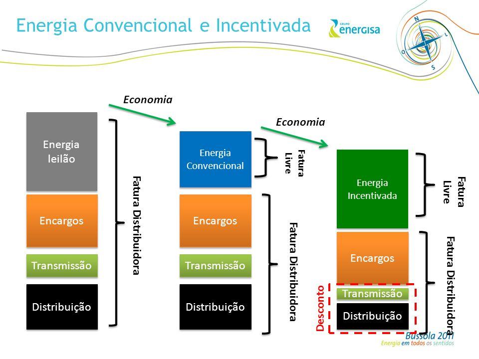 Energia Convencional e Incentivada