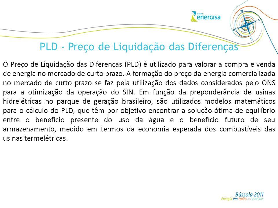 PLD - Preço de Liquidação das Diferenças