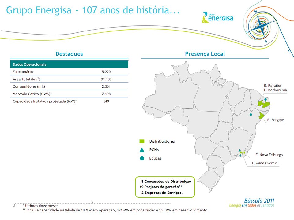Grupo Energisa - 107 anos de história...