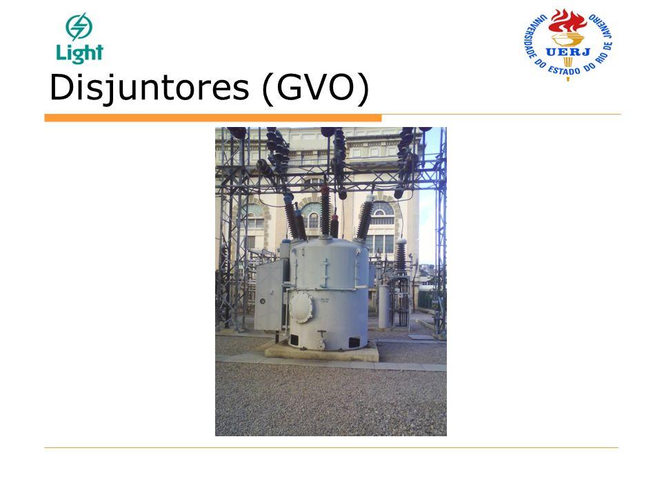Disjuntores (GVO)