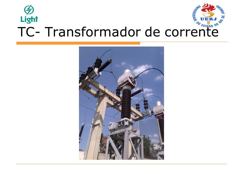 TC- Transformador de corrente