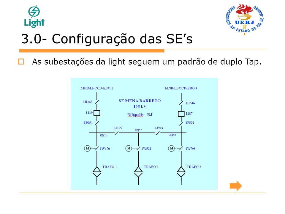 3.0- Configuração das SE's
