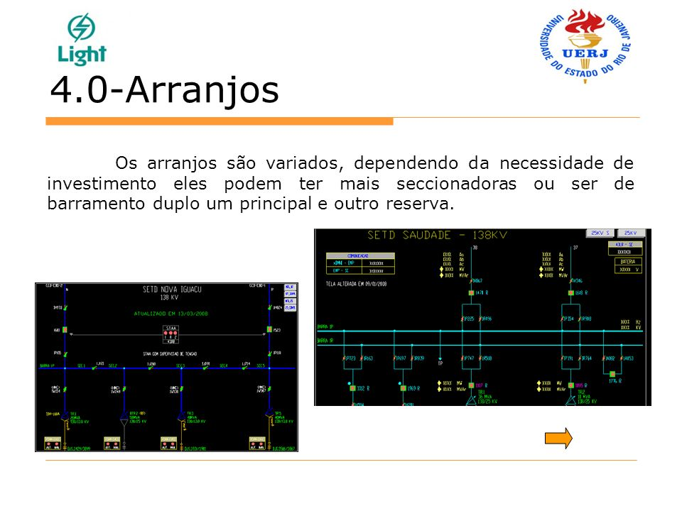 4.0-Arranjos