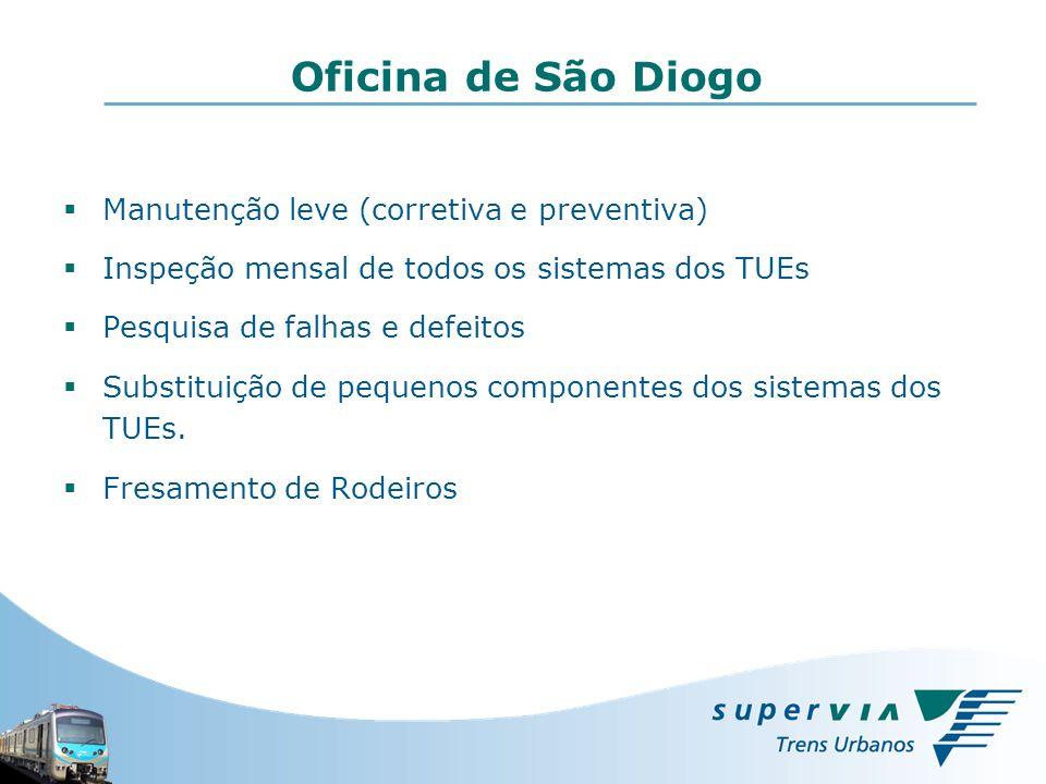 Oficina de São Diogo Manutenção leve (corretiva e preventiva)