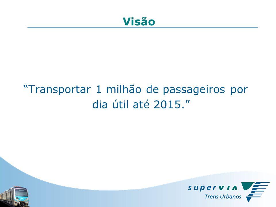 Transportar 1 milhão de passageiros por dia útil até 2015.
