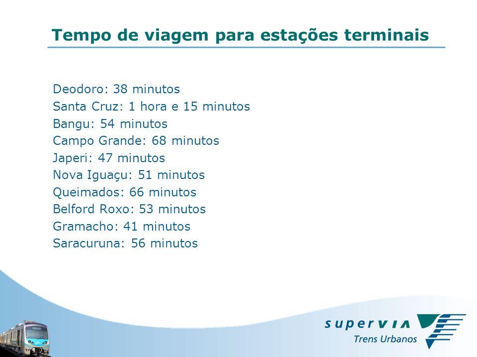 Tempo de viagem para estações terminais