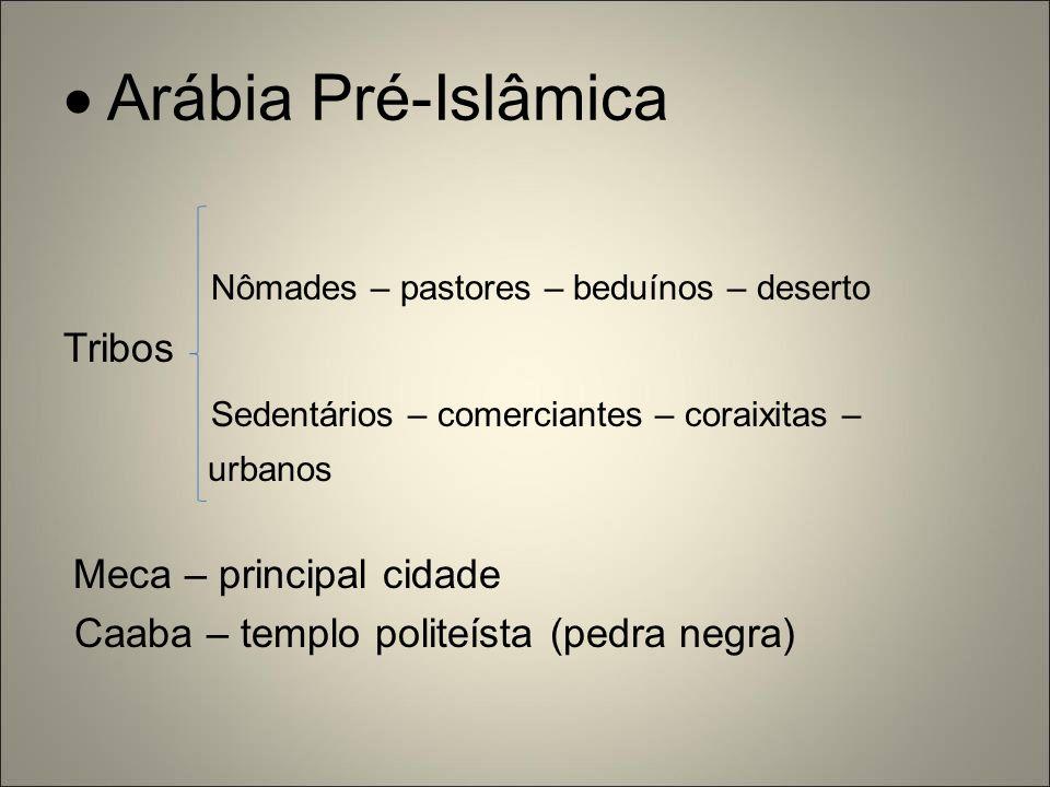  Arábia Pré-Islâmica Nômades – pastores – beduínos – deserto