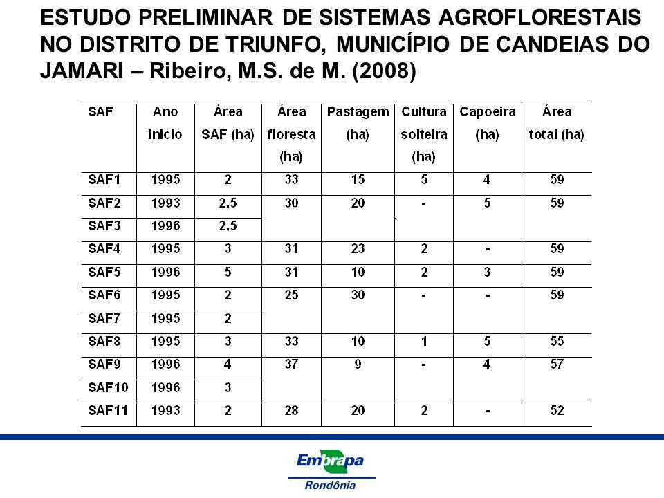 ESTUDO PRELIMINAR DE SISTEMAS AGROFLORESTAIS NO DISTRITO DE TRIUNFO, MUNICÍPIO DE CANDEIAS DO JAMARI – Ribeiro, M.S.