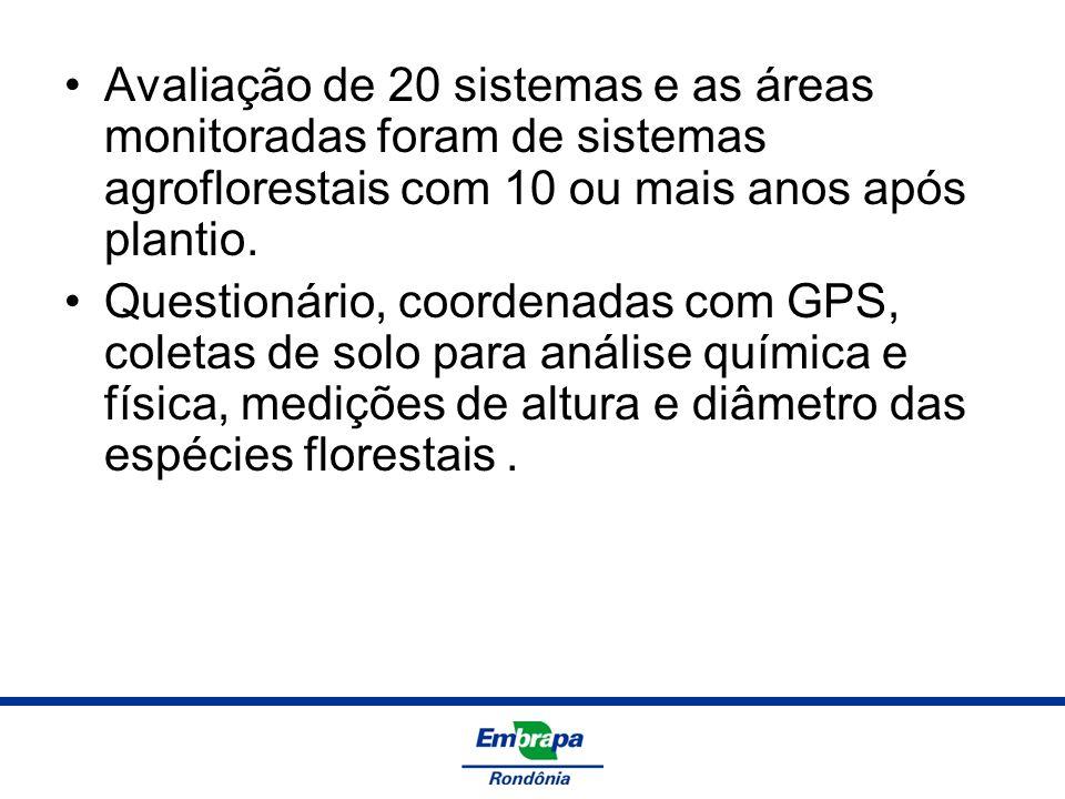 Avaliação de 20 sistemas e as áreas monitoradas foram de sistemas agroflorestais com 10 ou mais anos após plantio.