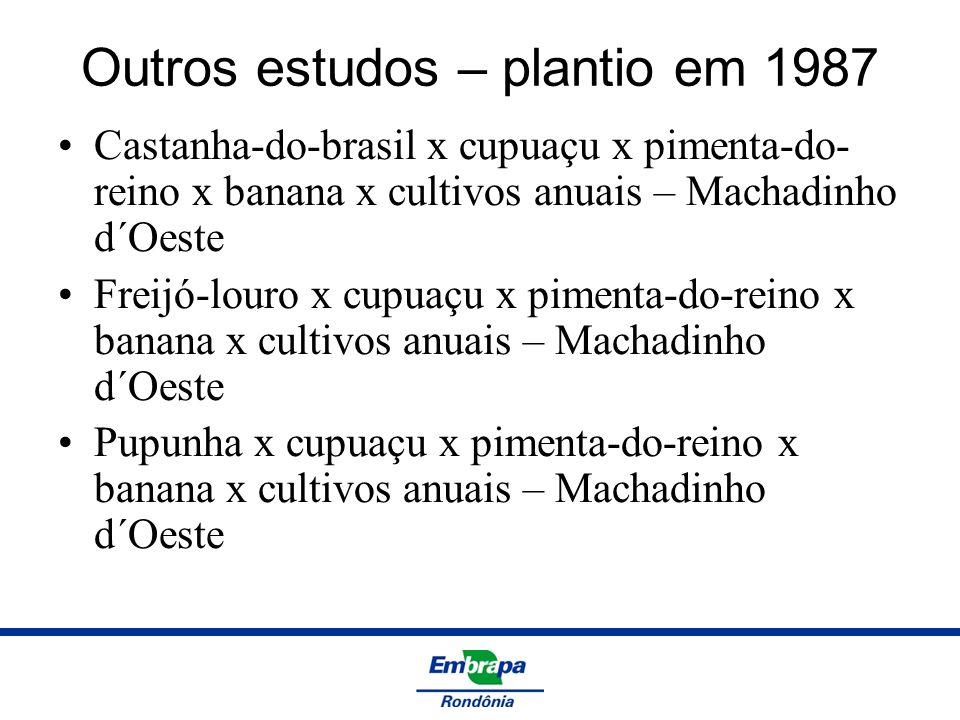 Outros estudos – plantio em 1987
