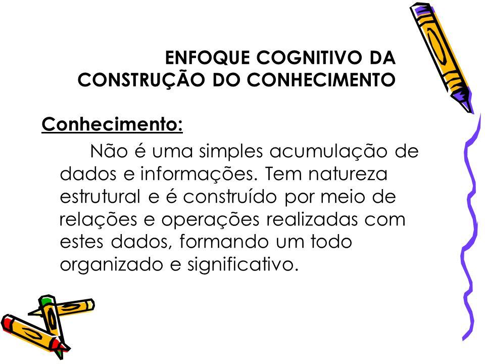 ENFOQUE COGNITIVO DA CONSTRUÇÃO DO CONHECIMENTO