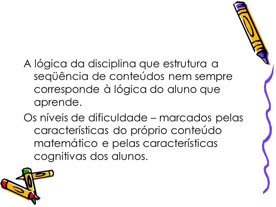 A lógica da disciplina que estrutura a seqüência de conteúdos nem sempre corresponde à lógica do aluno que aprende.