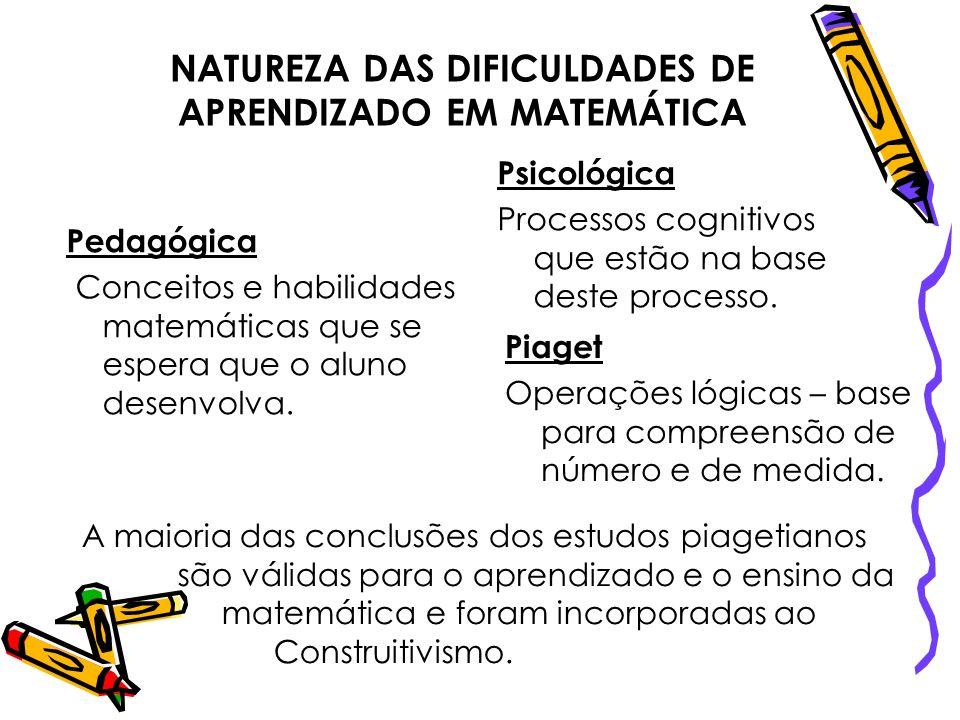 NATUREZA DAS DIFICULDADES DE APRENDIZADO EM MATEMÁTICA