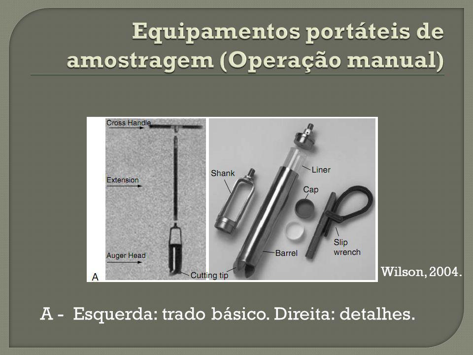 Equipamentos portáteis de amostragem (Operação manual)