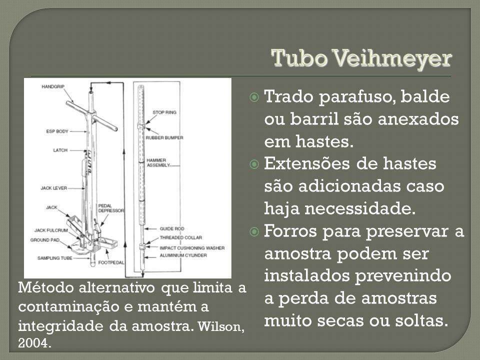 Tubo Veihmeyer Trado parafuso, balde ou barril são anexados em hastes.