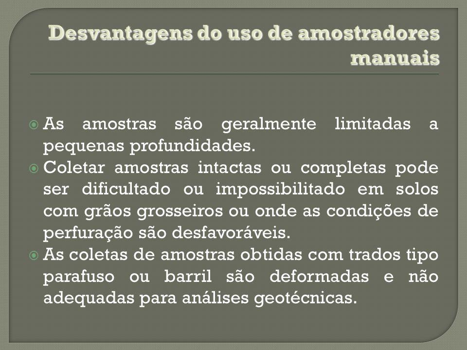 Desvantagens do uso de amostradores manuais