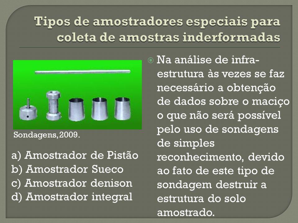 Tipos de amostradores especiais para coleta de amostras inderformadas