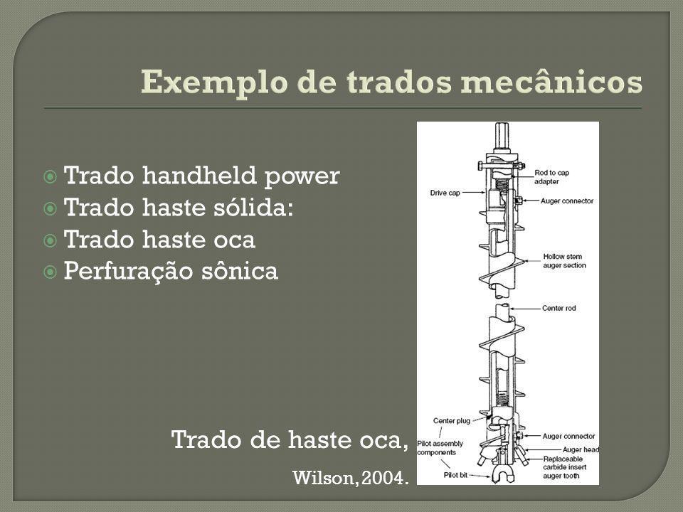 Exemplo de trados mecânicos
