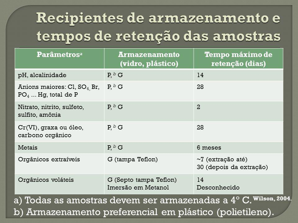 Recipientes de armazenamento e tempos de retenção das amostras