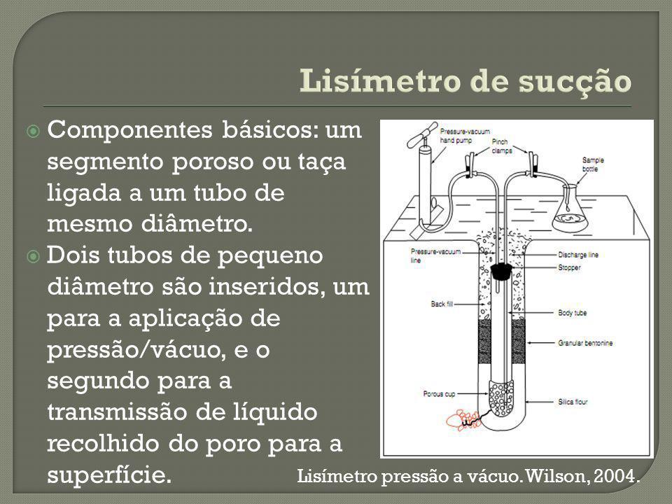 Lisímetro de sucção Componentes básicos: um segmento poroso ou taça ligada a um tubo de mesmo diâmetro.