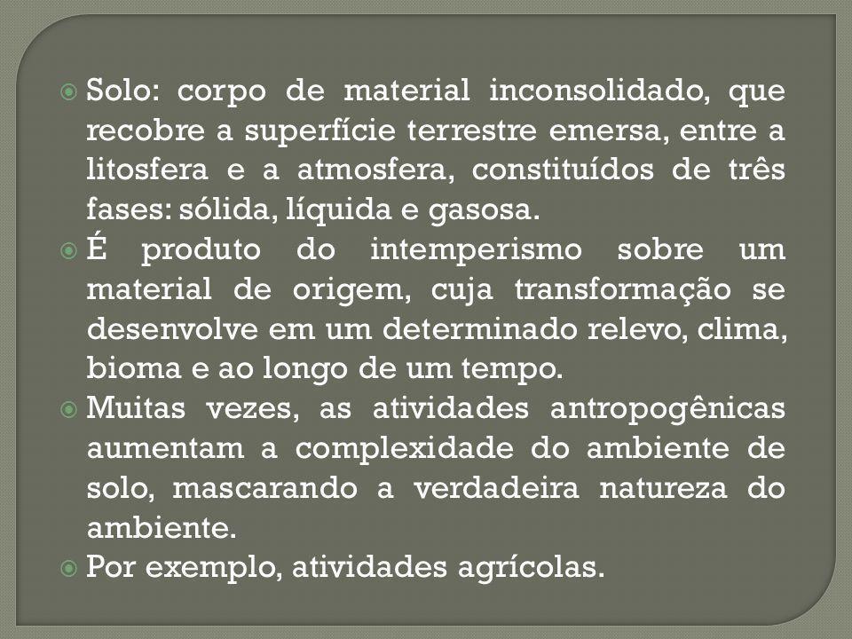 Por exemplo, atividades agrícolas.