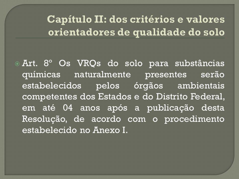 Capítulo II: dos critérios e valores orientadores de qualidade do solo