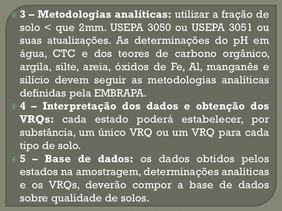 3 – Metodologias analíticas: utilizar a fração de solo < que 2mm