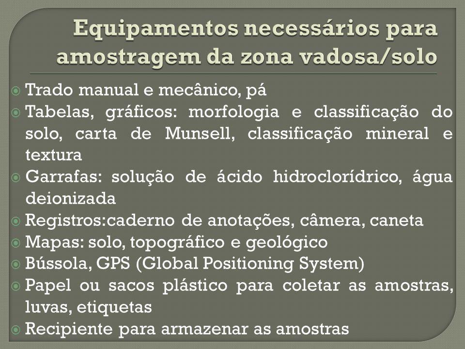 Equipamentos necessários para amostragem da zona vadosa/solo