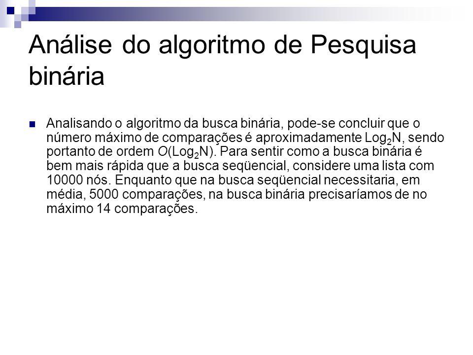 Análise do algoritmo de Pesquisa binária